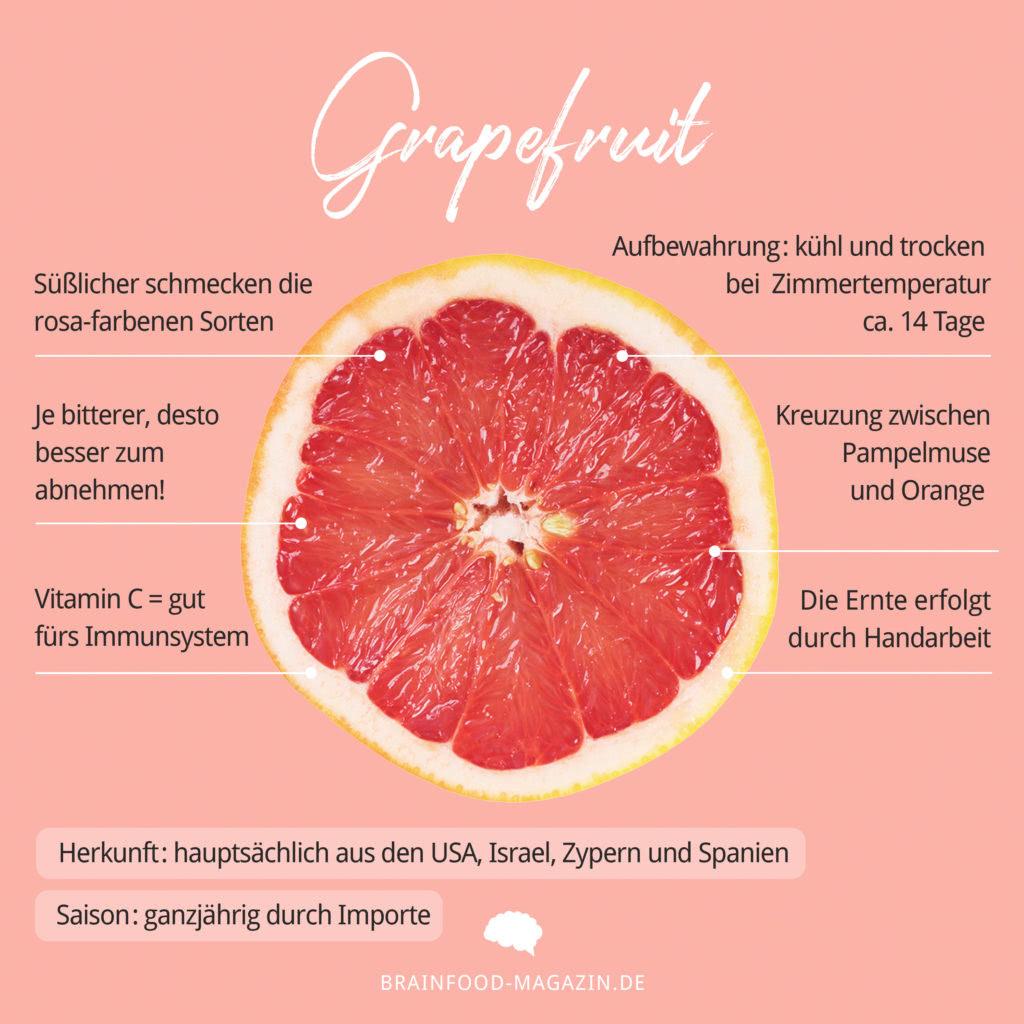 Grapefruit Nährwerte, Aufbewahrung, Haltbarkeit und Verwendung. Wie gesund ist die Grapefruit?