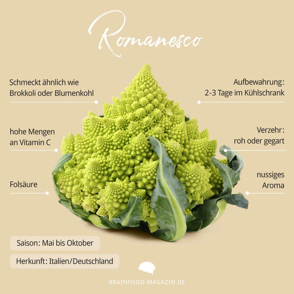 Romanesco Nährwerte, Geschmack, Herkunft und Saison.