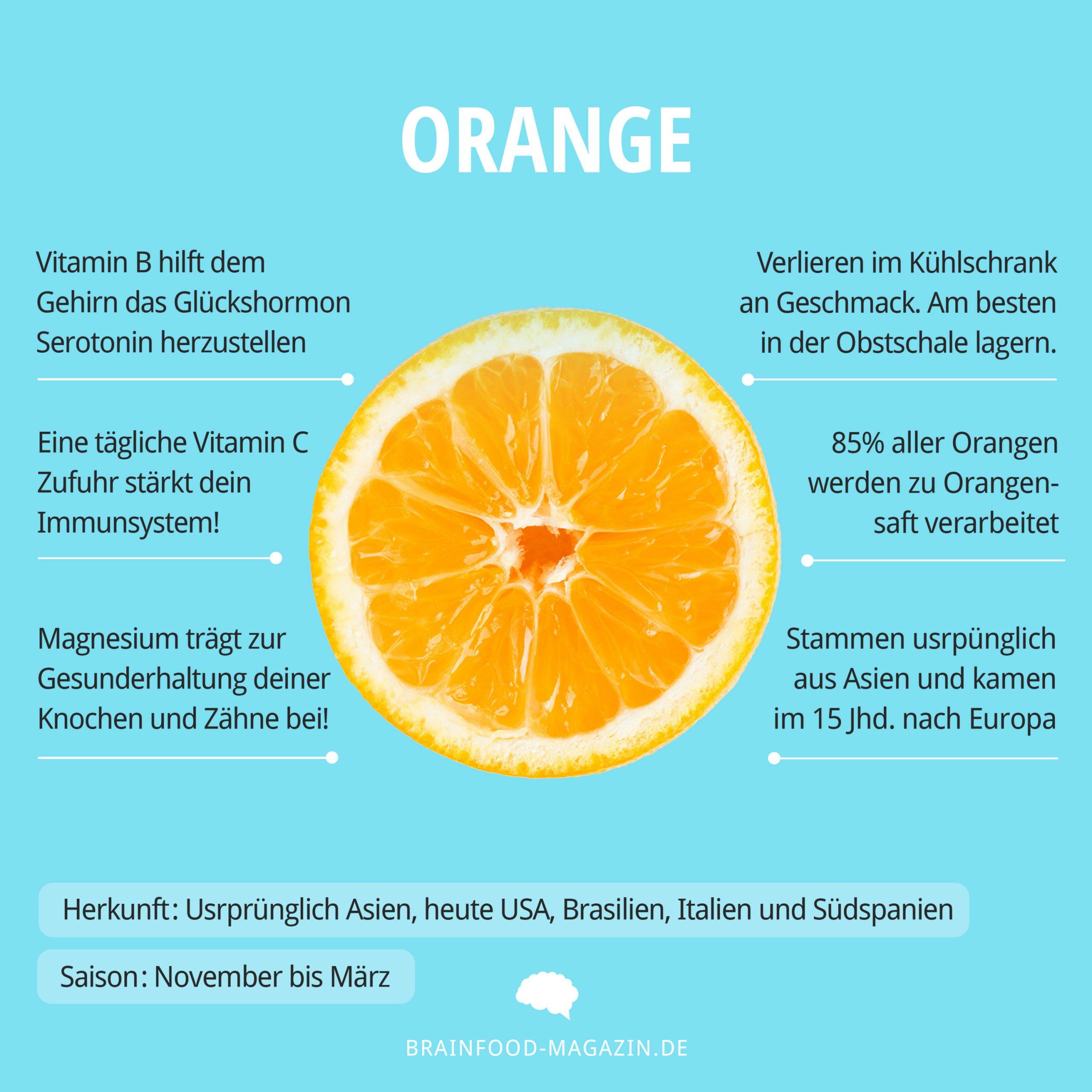 Orangen Nährwerte