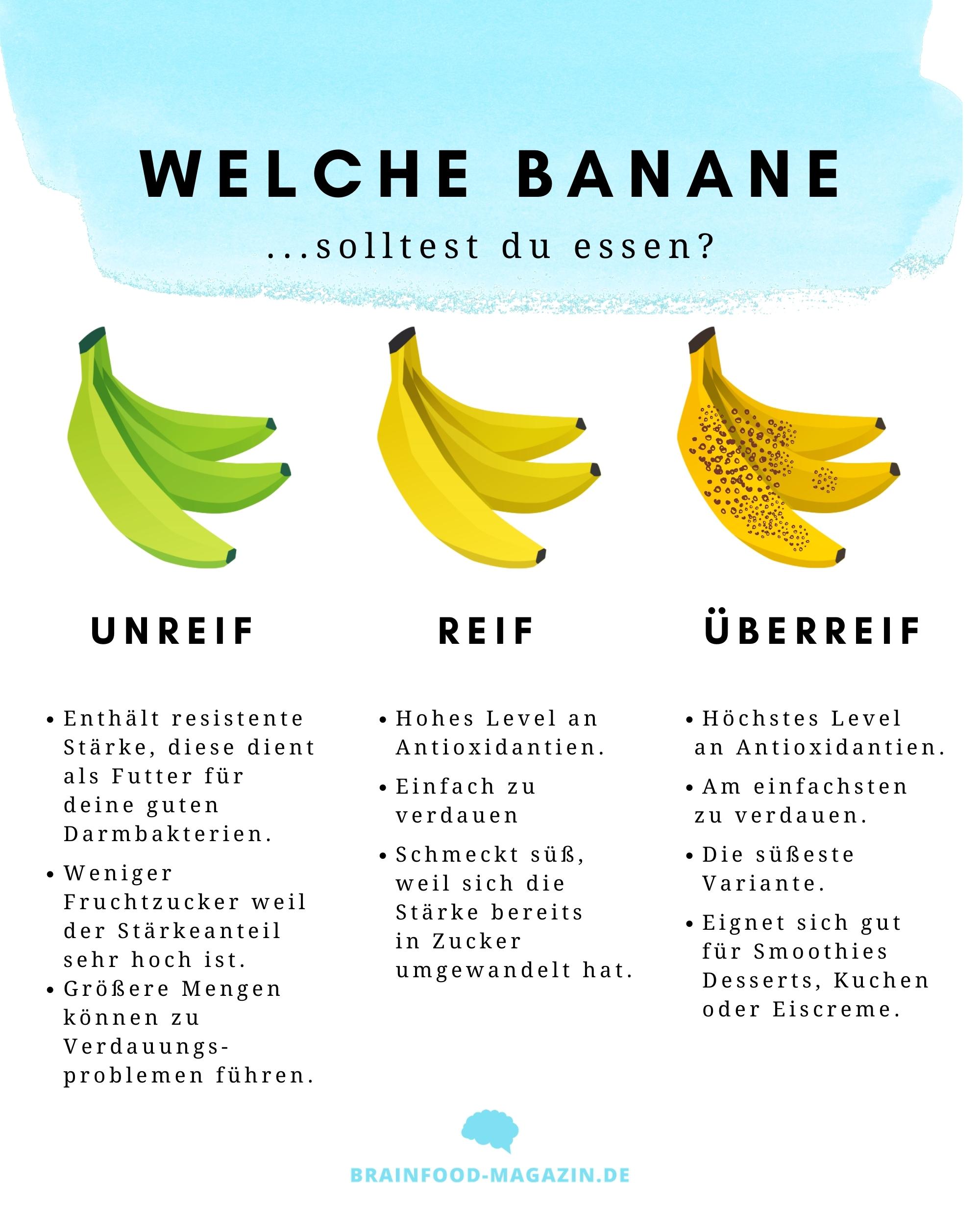Welche Banane ist gesund? Was die Reifegrade über Bananen aussagen.