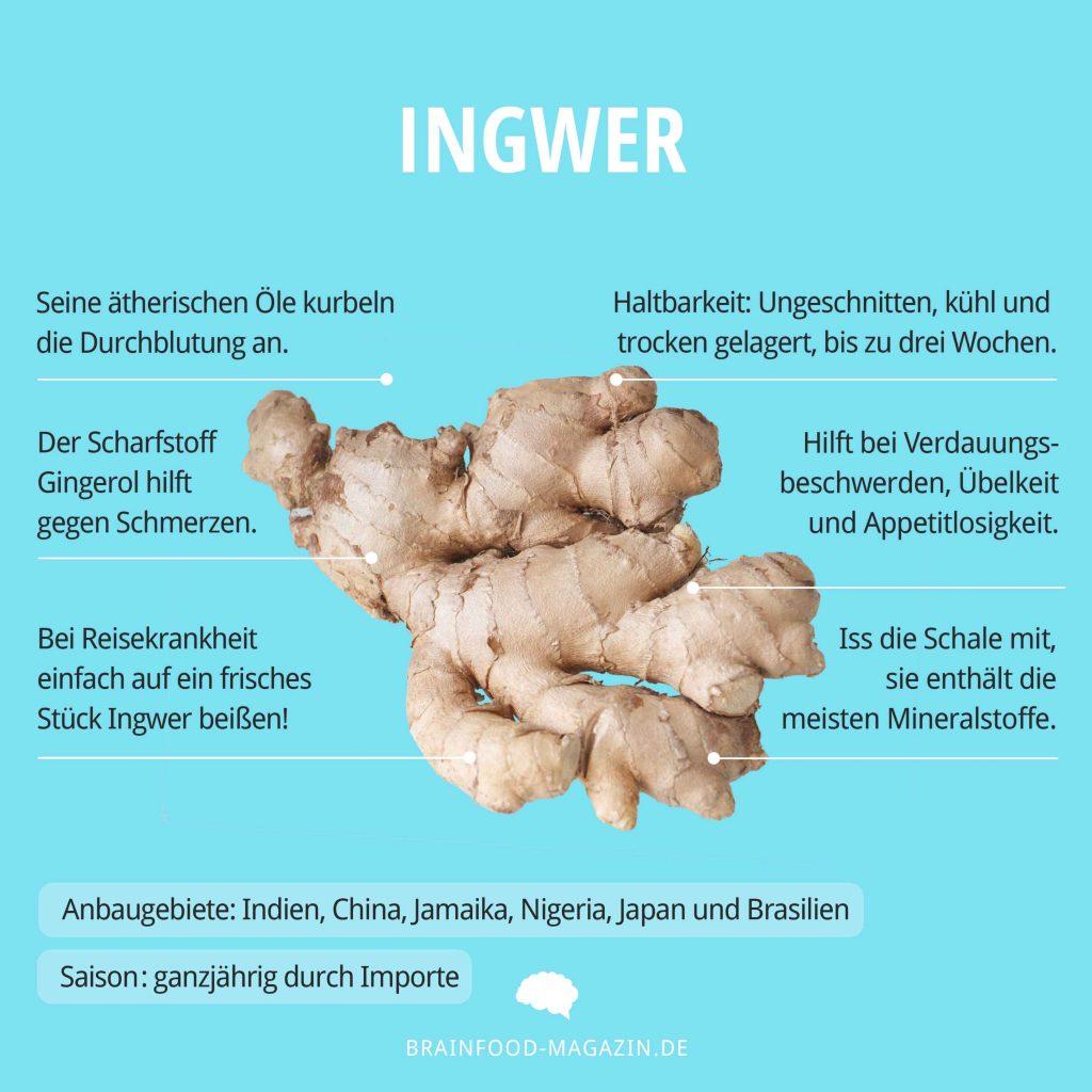 Nähr- und Mineralstoffe im Ingwer. Ingwer ist sehr gesund und hilft zum Beispiel beim Abnehmen.