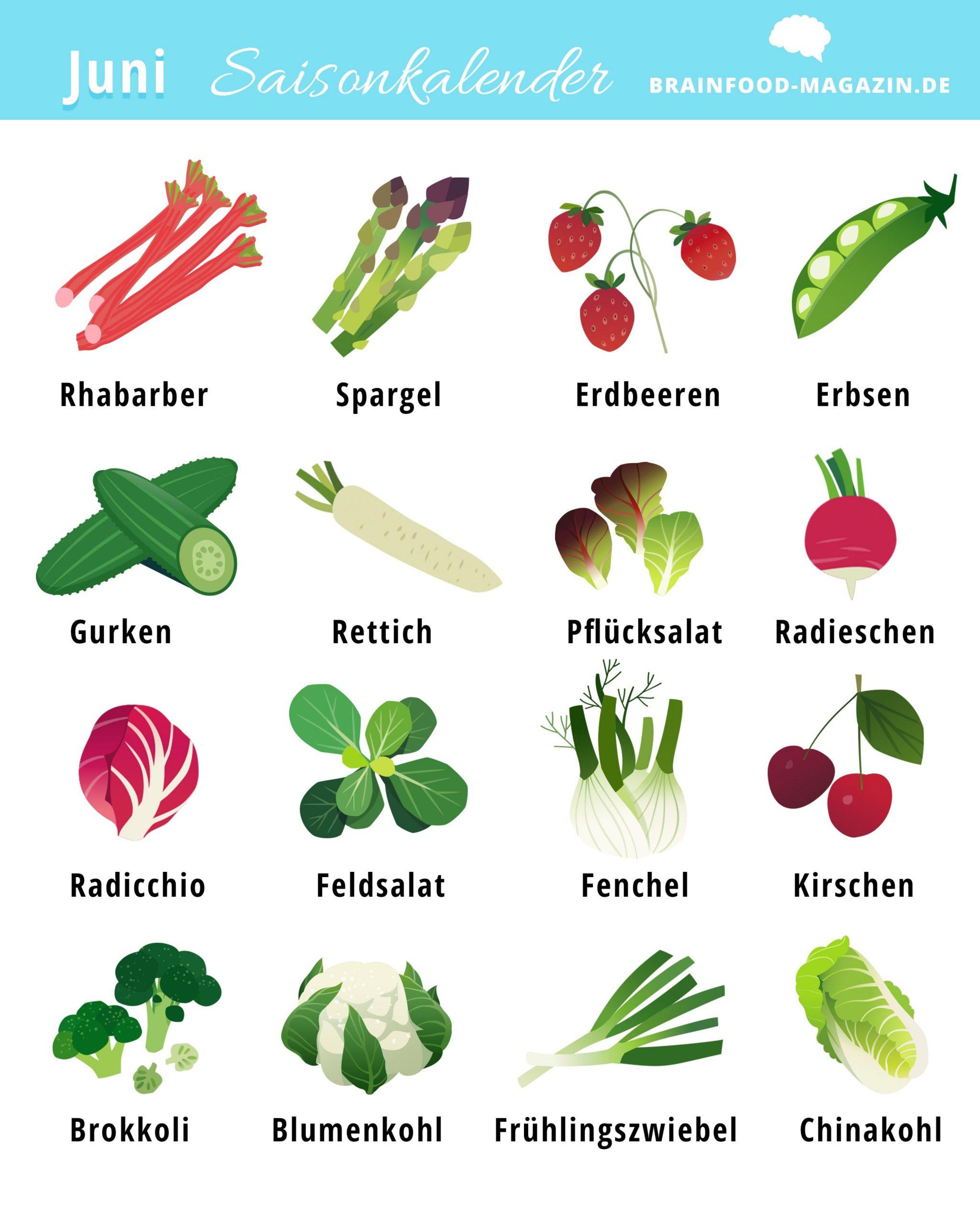 Saisonkalender Juni. Lebensmittel die im Juni Saison haben.