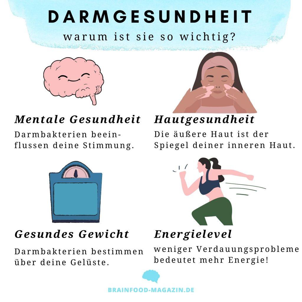 Darmgesundheit bestimmt auch über deine mentale Gesundheit, eine schöne Haut, ein gesundes Gewicht und dein Energielevel.
